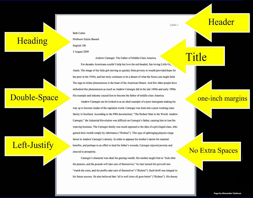 format library research paper M overview of its focus and main points title page use 12-point times new roman font center and double space the full title of your paper, your name, as.